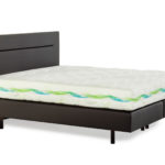 Boxspring Select 140