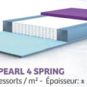 gelpearl spring 4 90x200cm