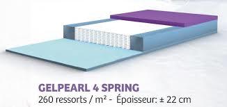 gelpearl spring 4 180x200cm